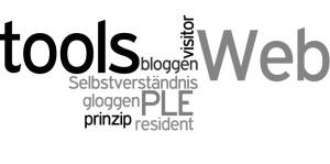 """Workshop Plakat erstellt mit """"Wordle"""""""